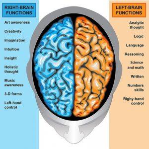 left-e-rightgif